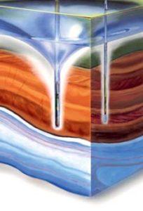 Abbildung A: Bodenschnitt mit Trinkwasserleitern