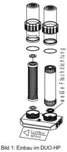 DUO Flurid Arsen Wasserfilter