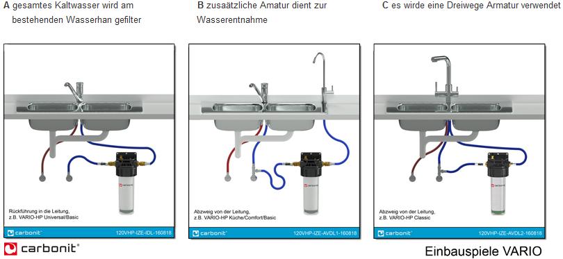 Wasserfilter Carbonit Vario zum einbau unter der Spüle